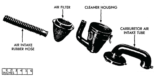 Figure 26—Oil Bath Air Cleaner Disassembled