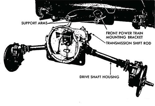 Figure 37—Transmission and Differential Removal