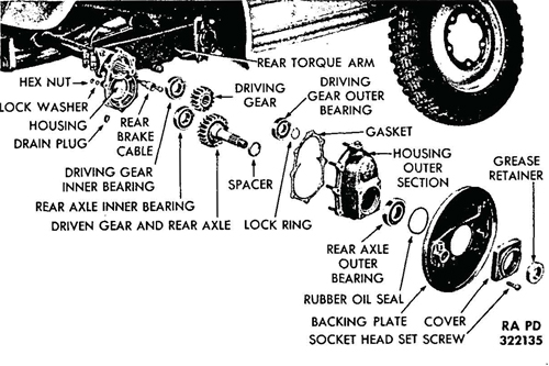 Figure 41—Final Reduction Gear Assembly