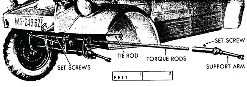 Figure 43—Front Suspension Torque Rods Removed