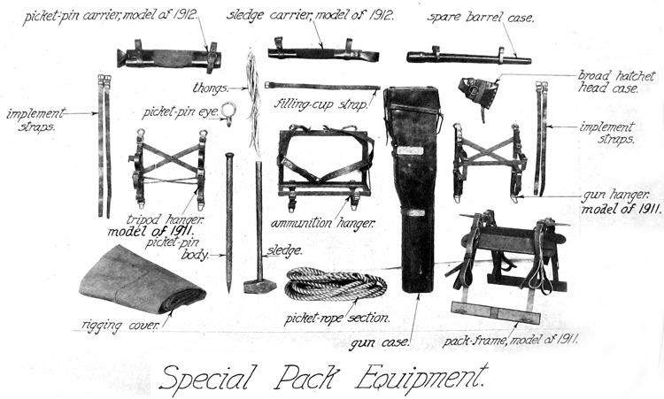 Plate XVI. Special pack equipment