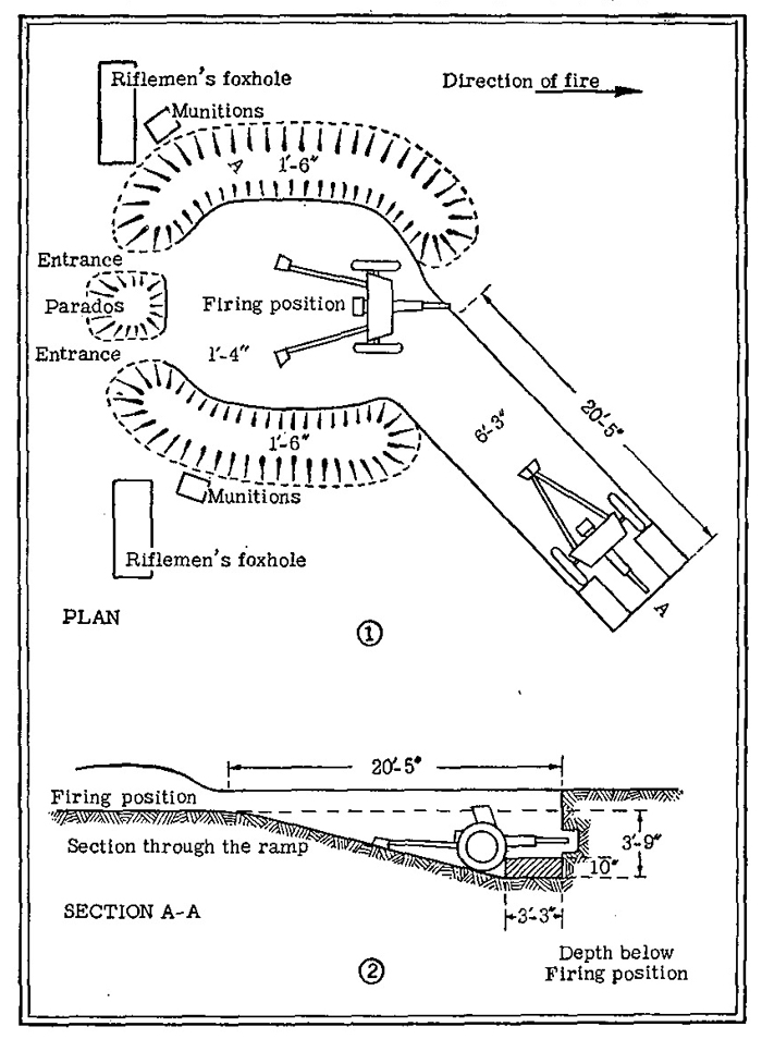 Figure 47 (continued).—Emplacement for antitank gun, with ramp