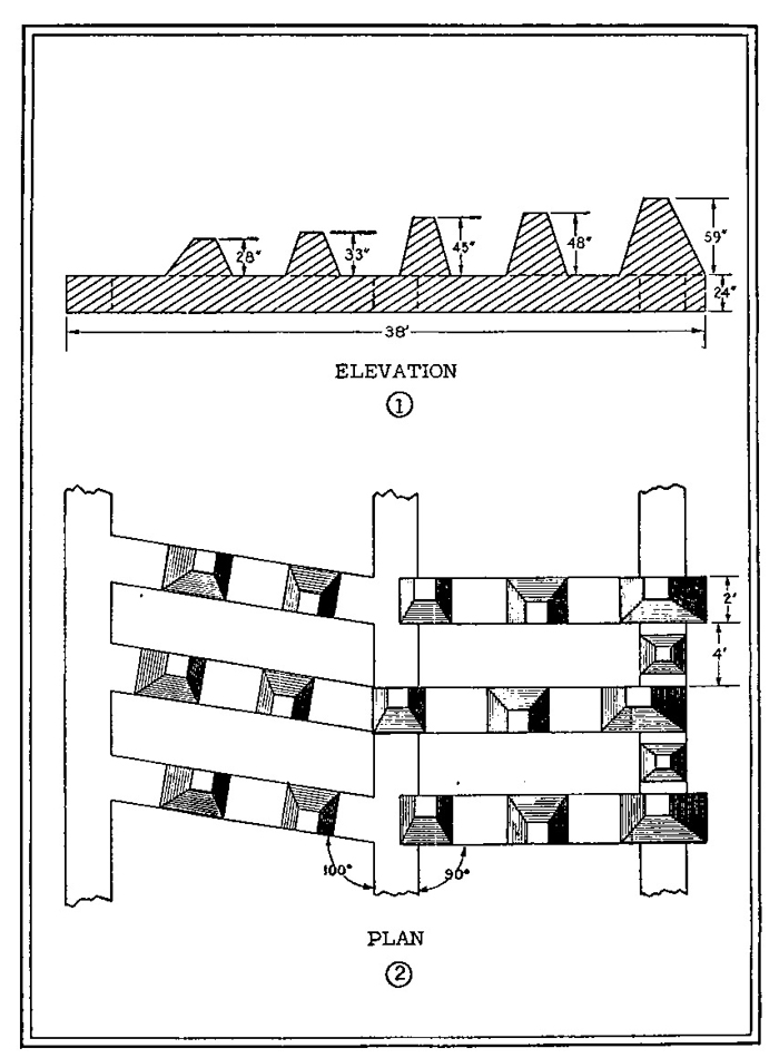 Figure 56.—Typical arrangement of dragon's teeth obstacle.