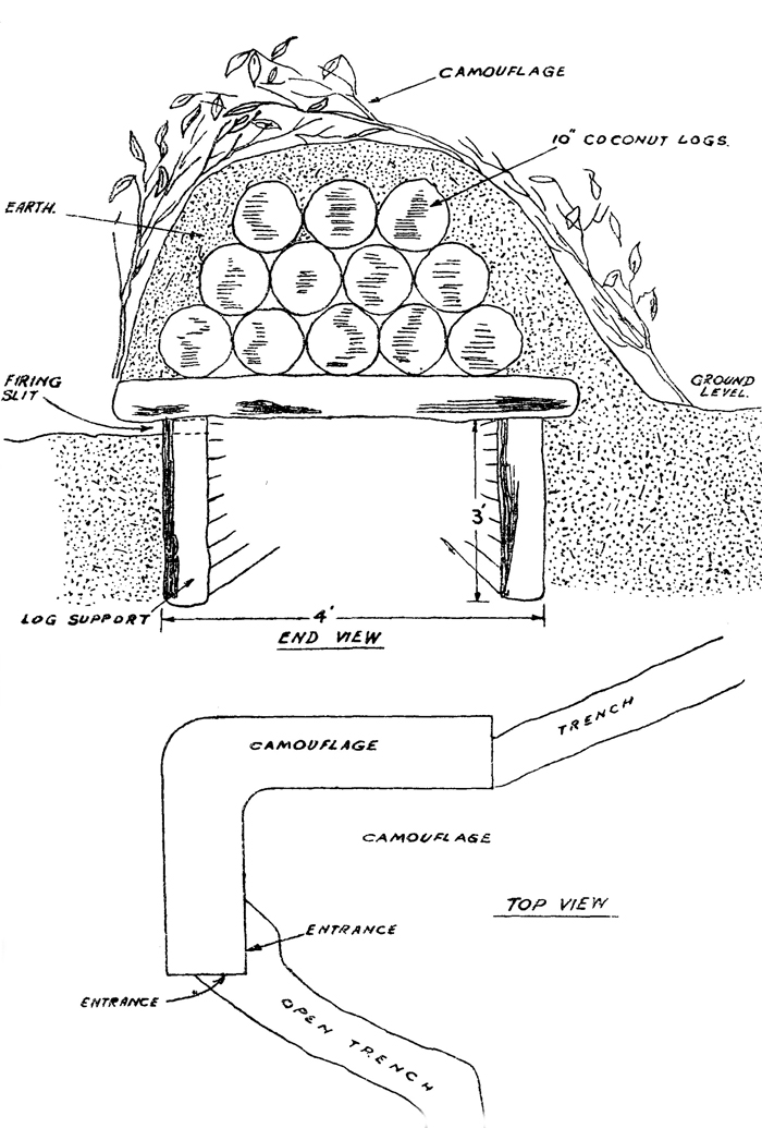 CONSTRUCTION DETAILS JAP EMPLACEMENTS